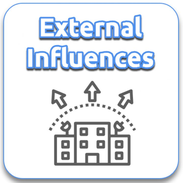 Activities for External Influences